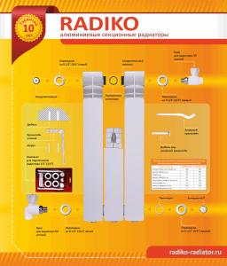 Алюминиевые радиаторы RADIKO рекламный стенд