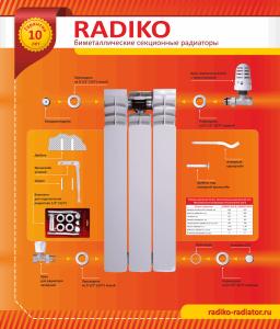 Биметаллические радиаторы RADIKO рекламный стенд