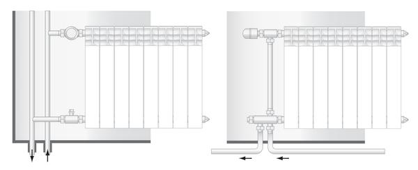 Одностороннее подключение радиатора